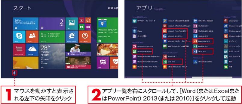 起動[Windows 8.1の場合]