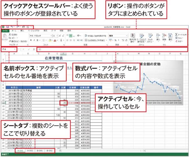 Excelの操作画面をチェック!