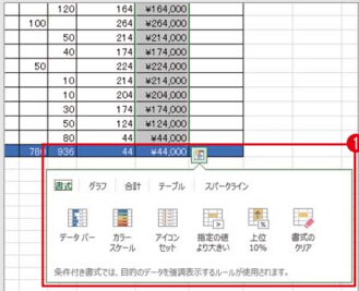 Excel2010とExcel 2013の違い