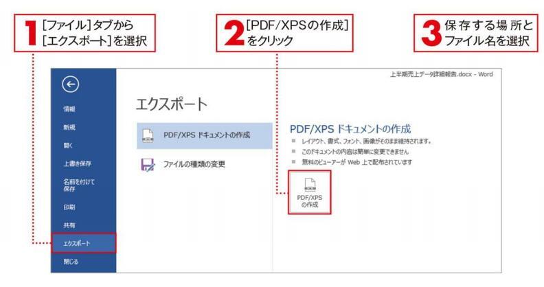今やビジネスのスタンダード、 PDFファイルの作成